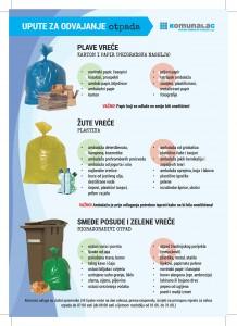 Upute za odvajanje otpada